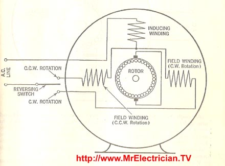Repulsion Start Reversing Induction Electric Motor