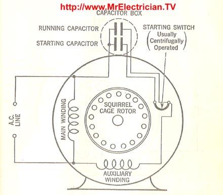 Split Phase Capacitor Run Electric Motor