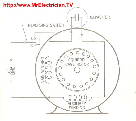 Split Phase, Capacitor Run, Reversible Induction Electric Motor