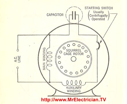 Split Phase Capacitor Start Electric Motor