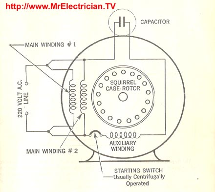 Split Phase, Dual Voltage, Value Capacitor Electric Motor