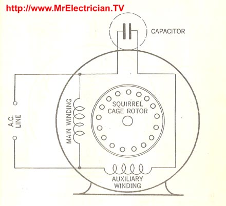 Split Phase, Permanently Connected Capacitor Electric Motor